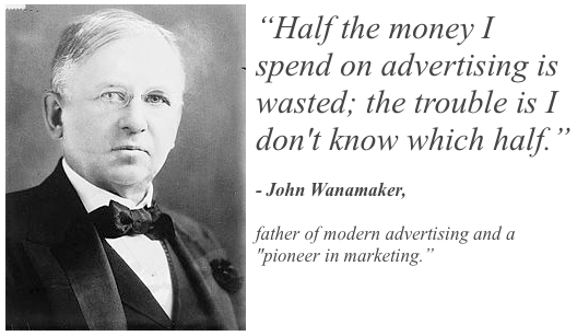 John Wanamaker . The pioneer of modern marketing. CRM Software delivers the best ROI