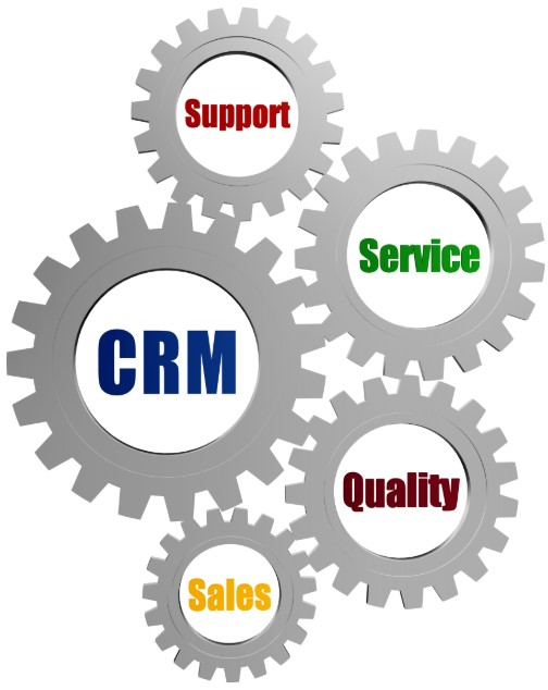 23 Signs your business is CRM ready