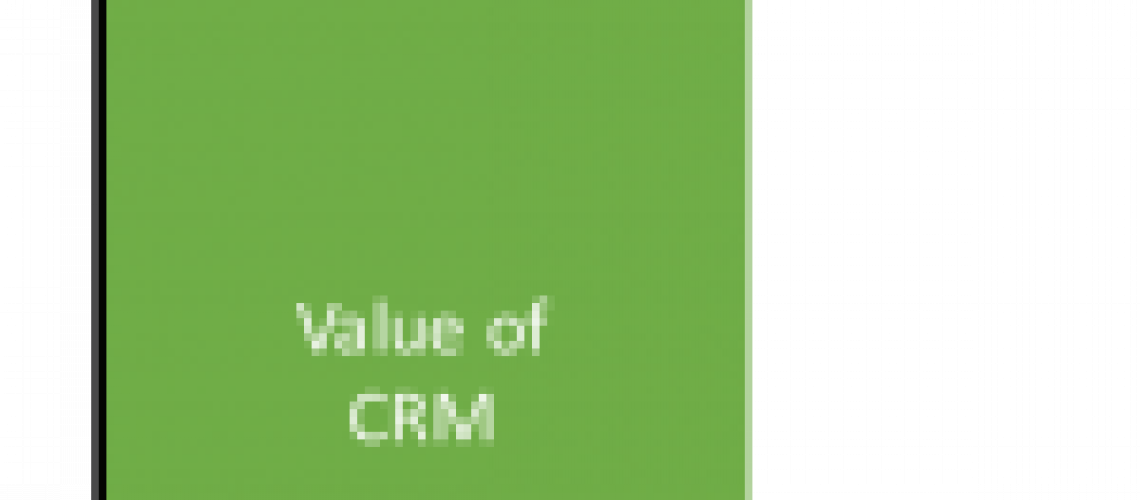 The value that CRM brings